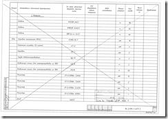 Внесение изменений в проектную документацию (пример). Лист 6.